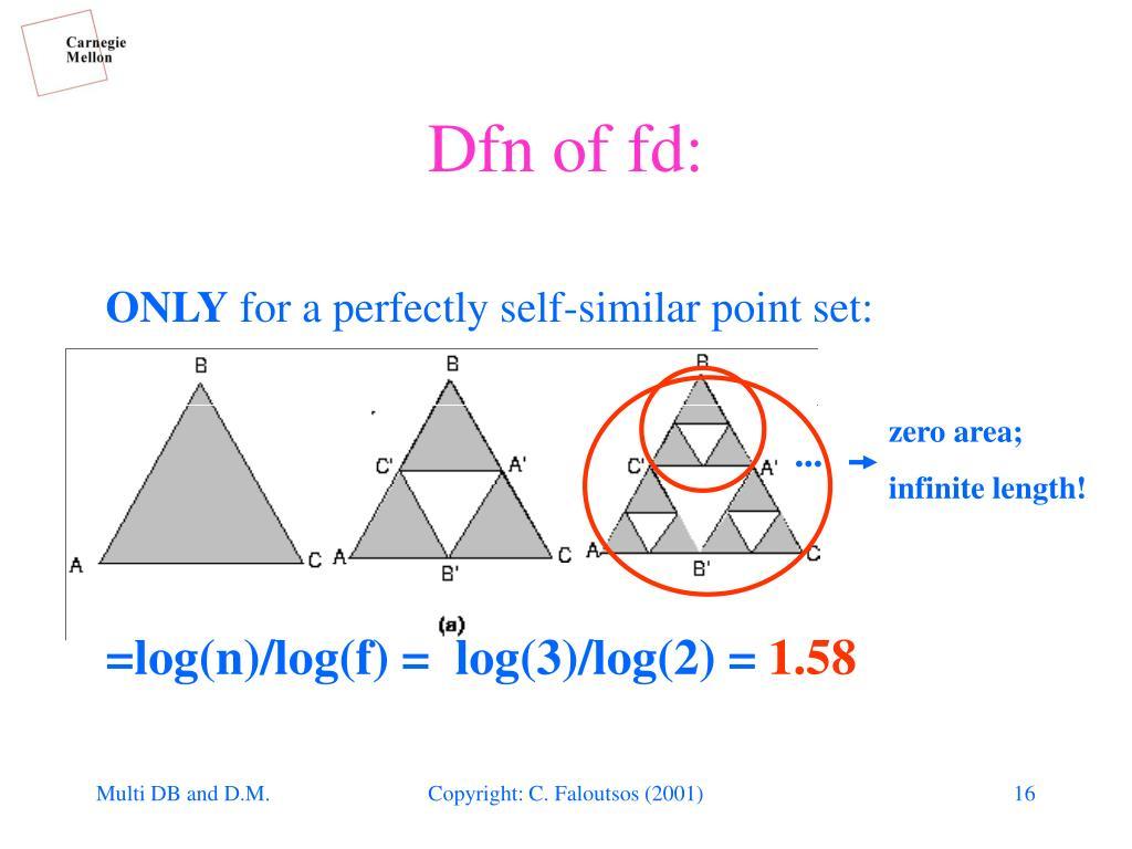 Dfn of fd: