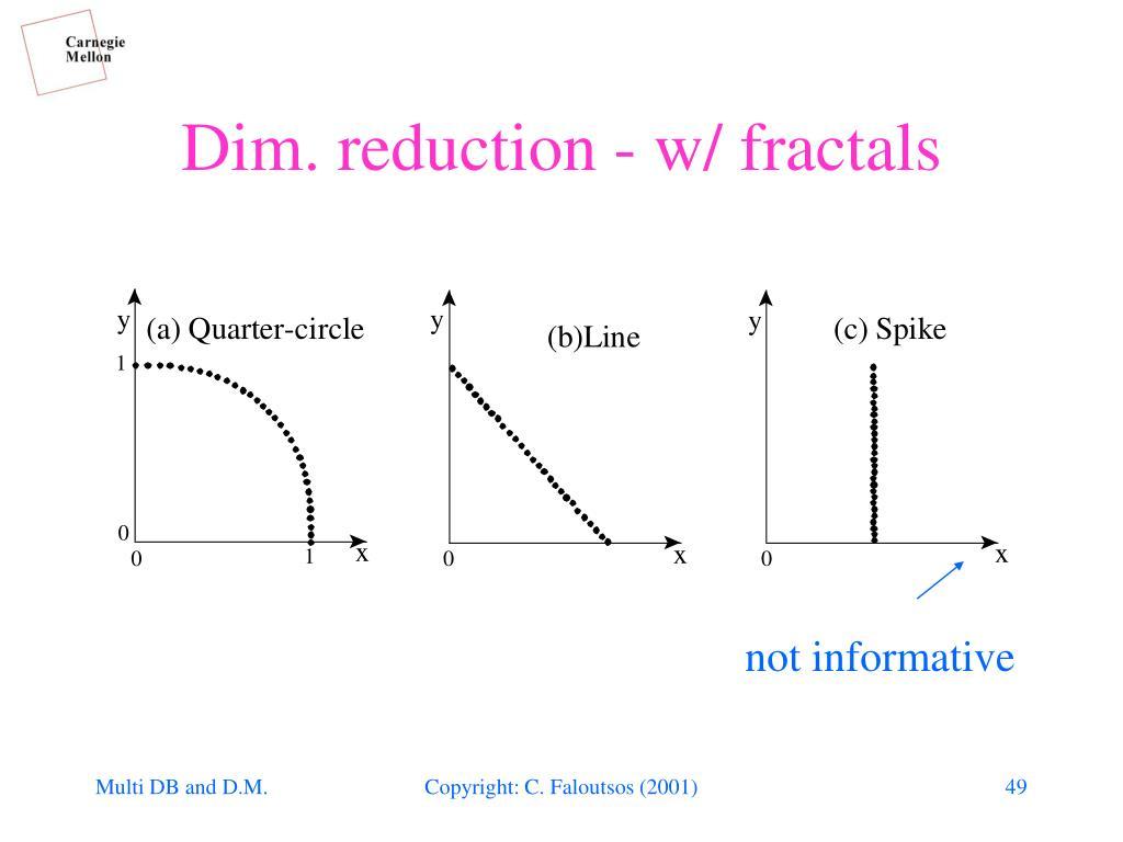Dim. reduction - w/ fractals