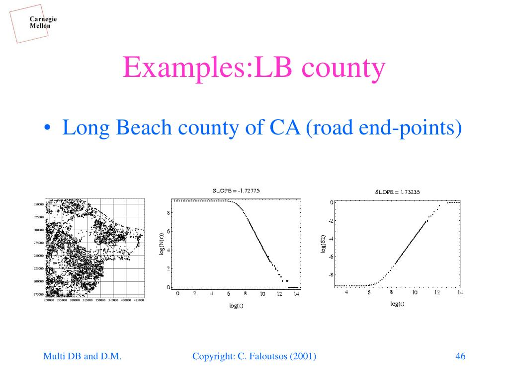 Examples:LB county