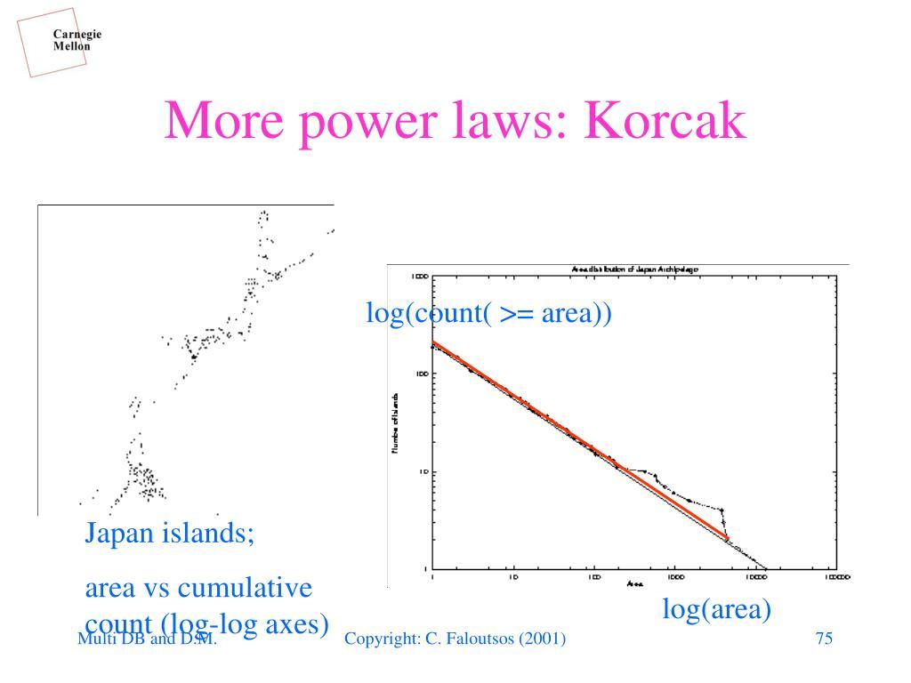 More power laws: Korcak
