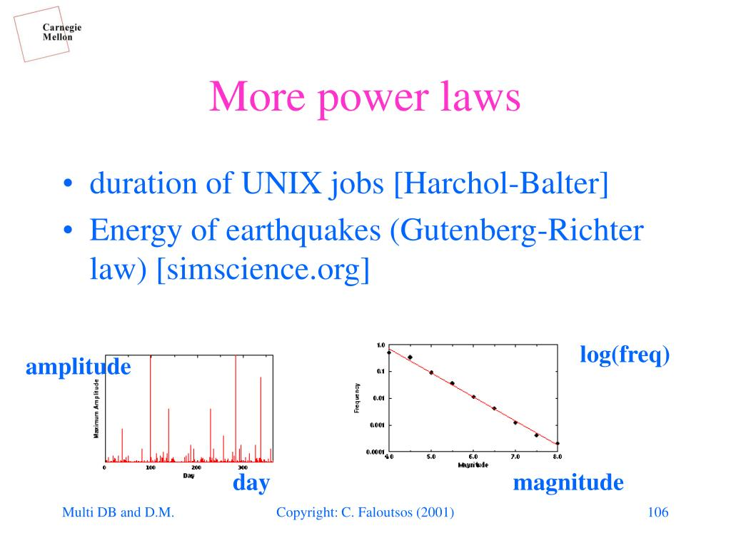 More power laws