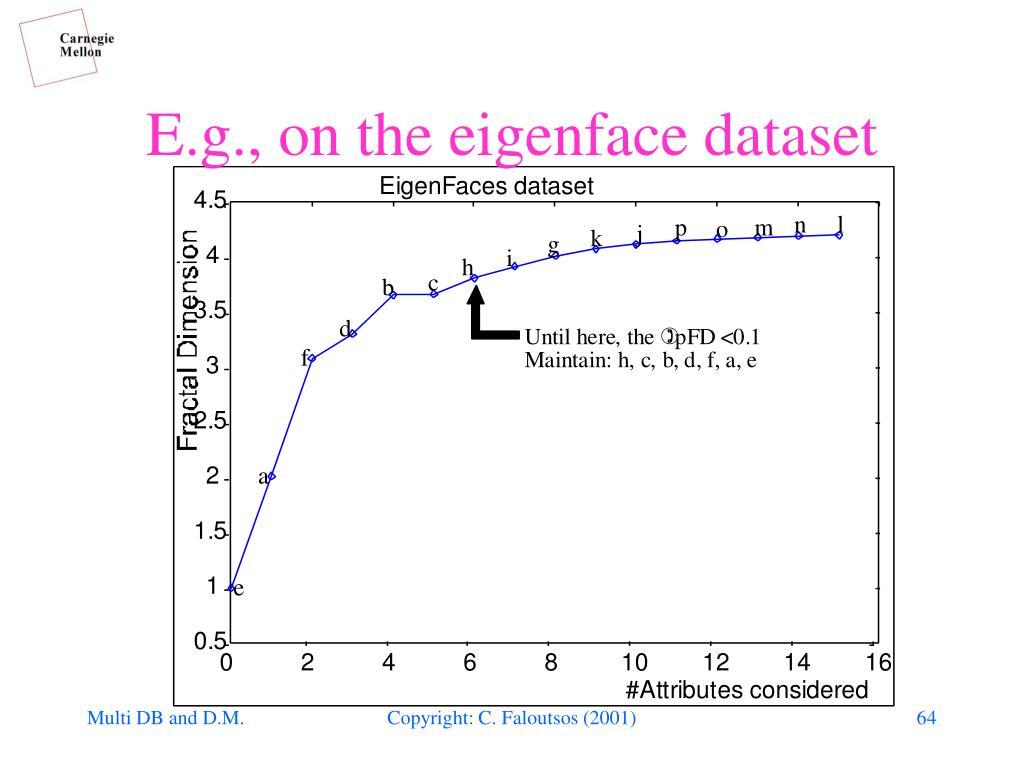 E.g., on the eigenface dataset