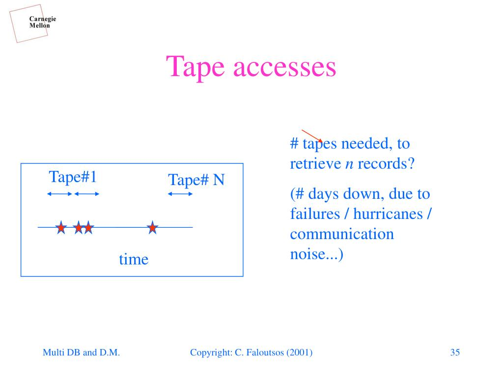 Tape#1