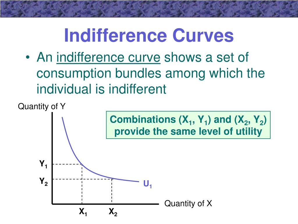 indifference curves l.
