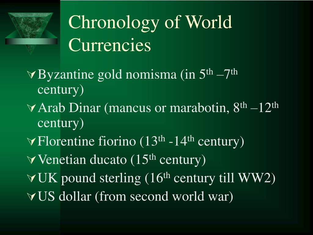 Chronology of World Currencies