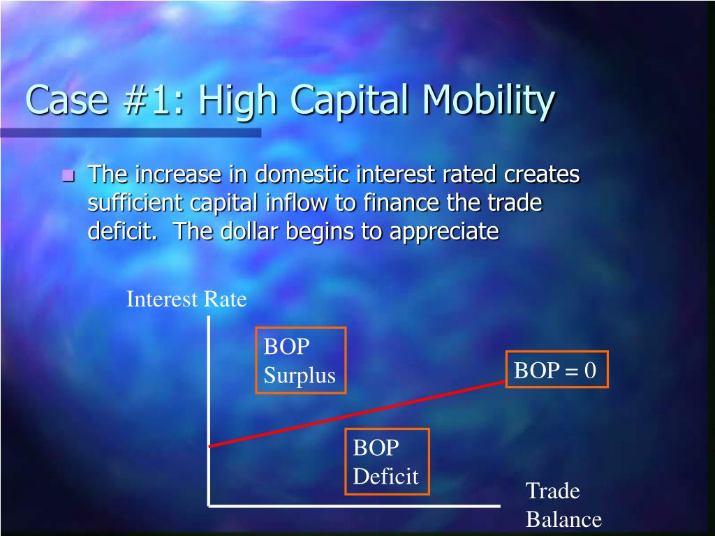 Case #1: High Capital Mobility