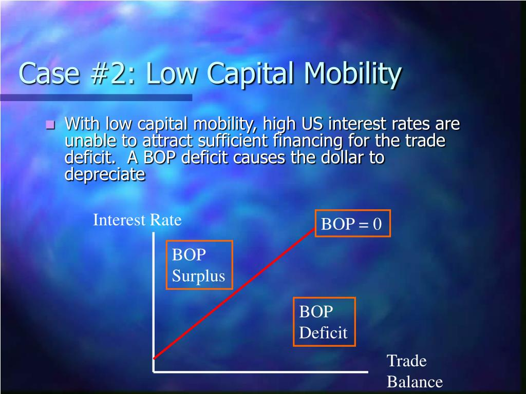 Case #2: Low Capital Mobility