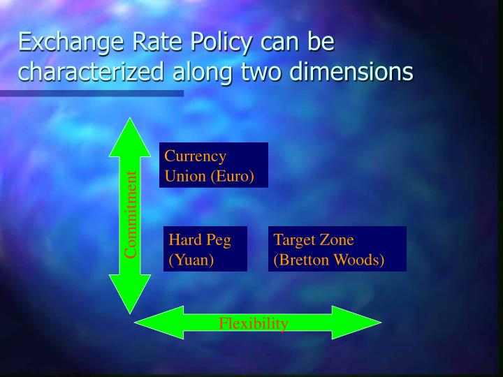 Exchange rate policy can be characterized along two dimensions