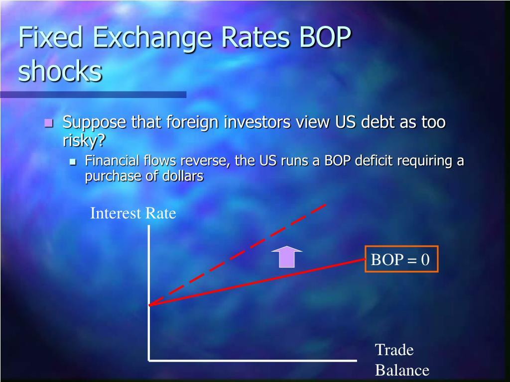 Fixed Exchange Rates BOP shocks