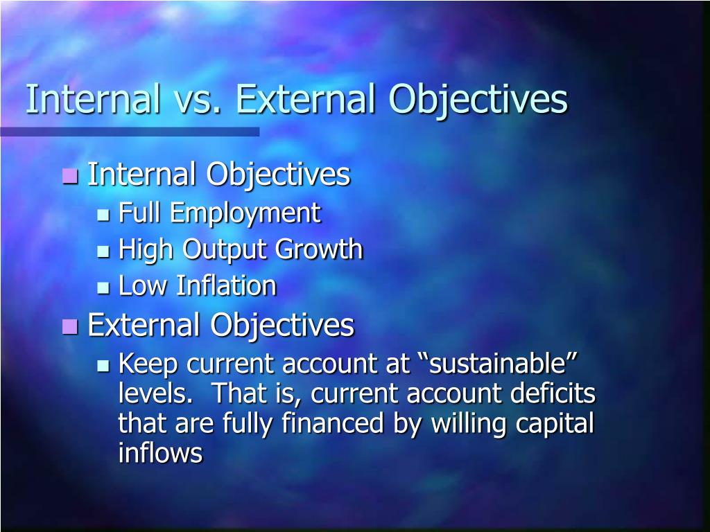 Internal vs. External Objectives