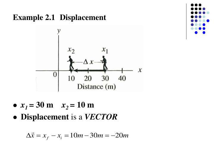 Example 2 1 displacement