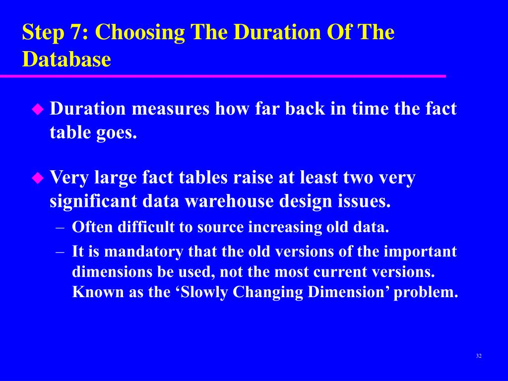 Step 7: Choosing The Duration Of The Database