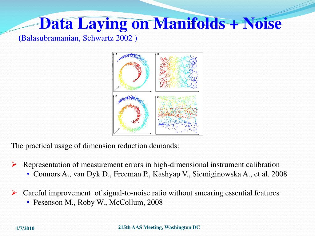 Data Laying on Manifolds + Noise