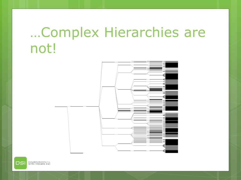 …Complex Hierarchies are not!