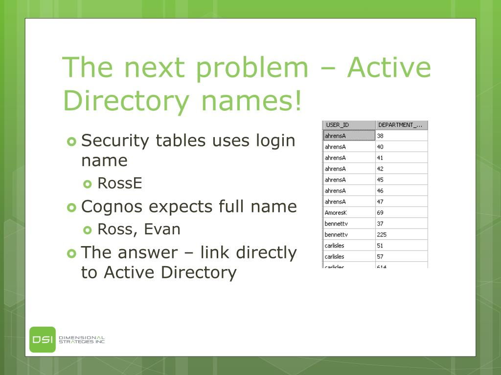 The next problem – Active Directory names!
