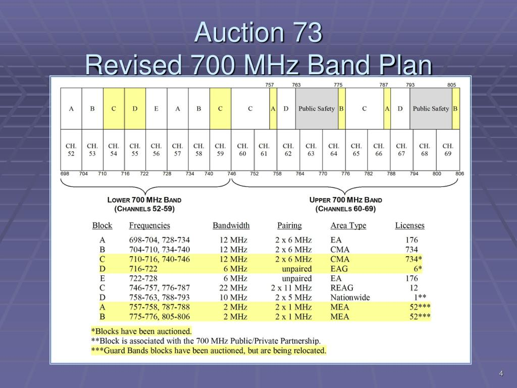 Auction 73