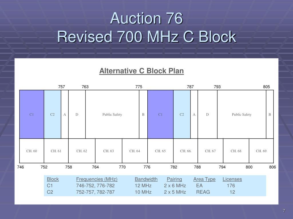 Auction 76