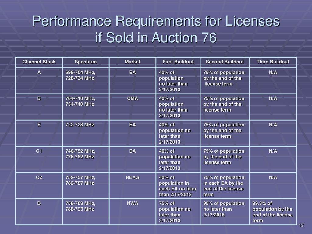 Performance Requirements for Licenses      if Sold in Auction 76