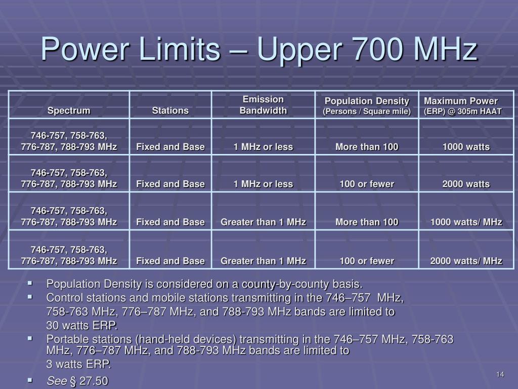 Power Limits – Upper 700 MHz