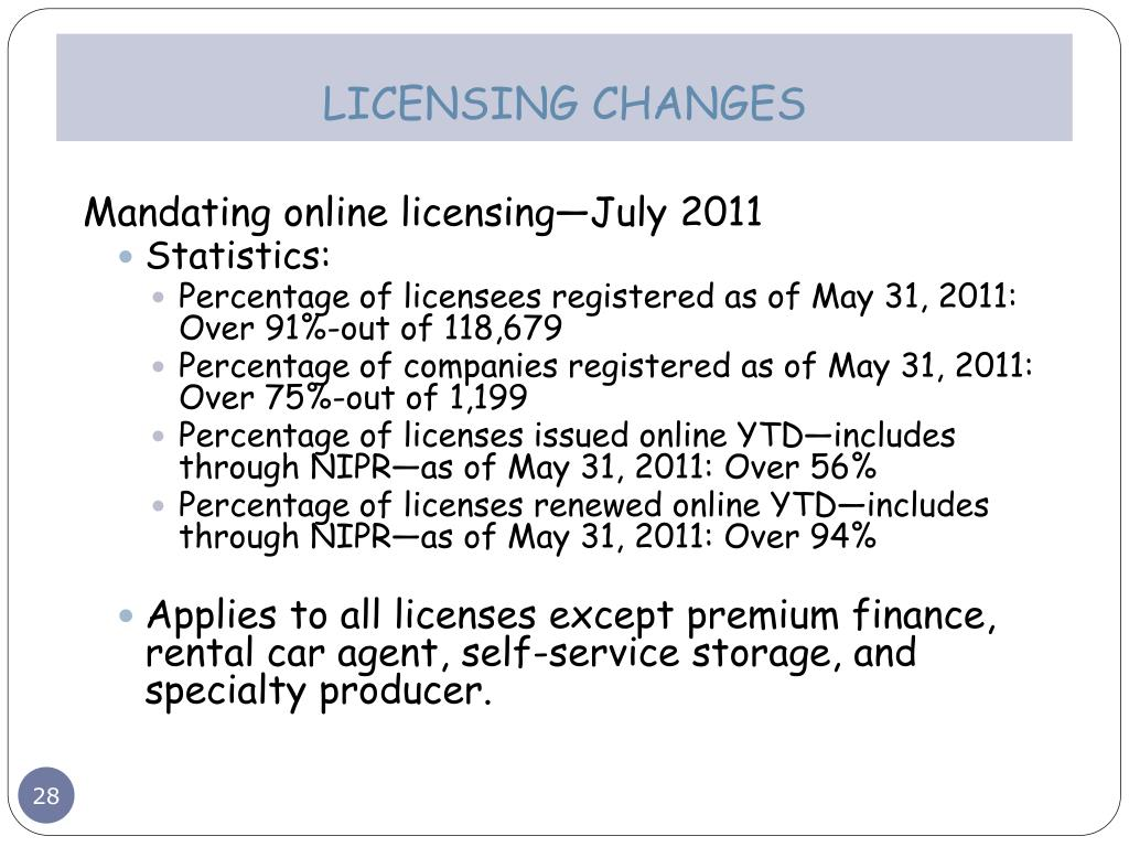 LICENSING CHANGES