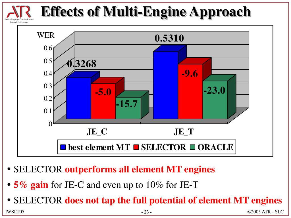 Effects of Multi-Engine Approach