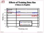 effects of training data size chinese to english