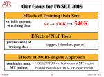 our goals for iwslt 2005