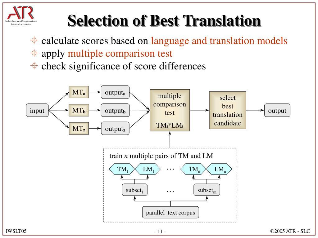 Selection of Best Translation