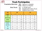 track participation