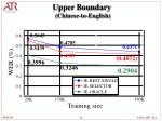 upper boundary chinese to english