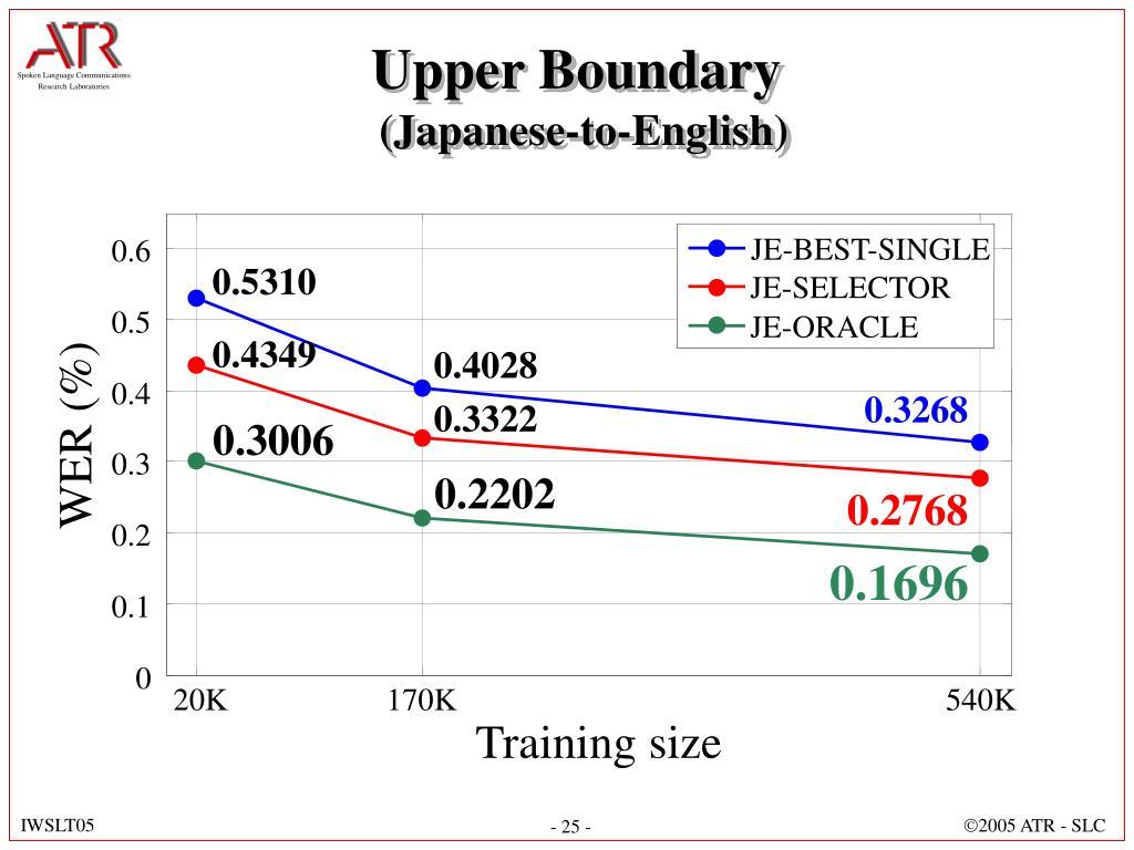 Upper Boundary