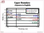 upper boundary japanese to english