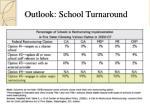 outlook school turnaround