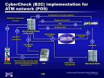 cybercheck b2 implementation for atm network pos