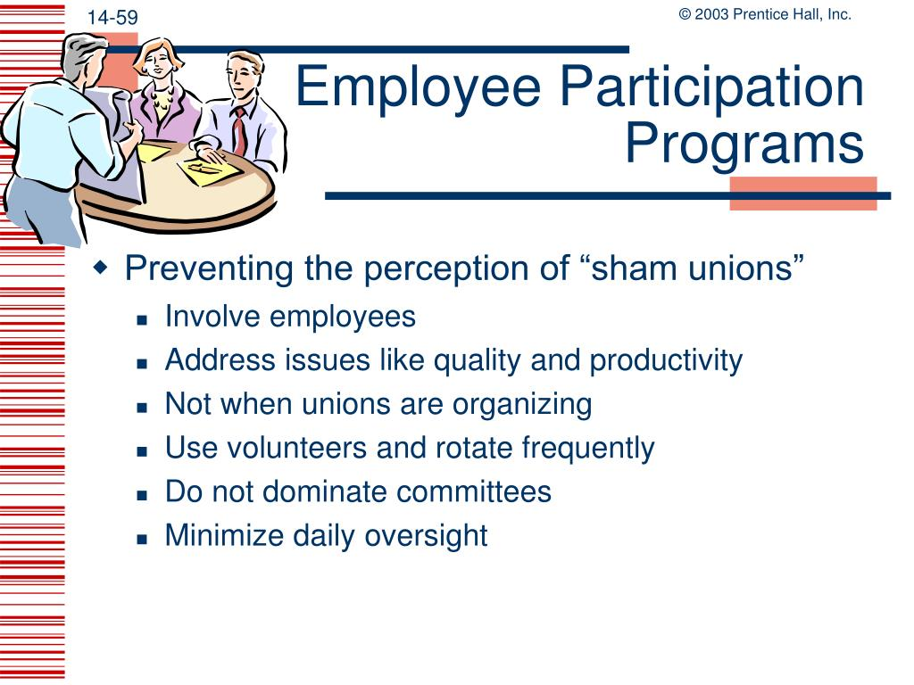 Employee Participation Programs