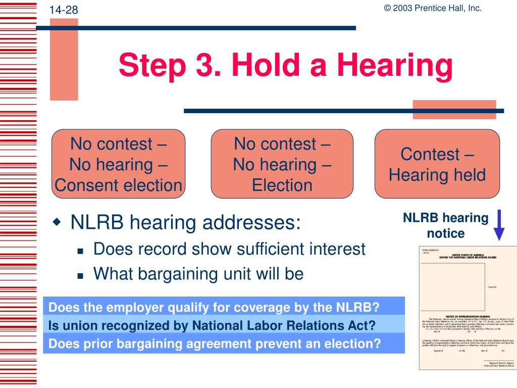 Step 3. Hold a Hearing
