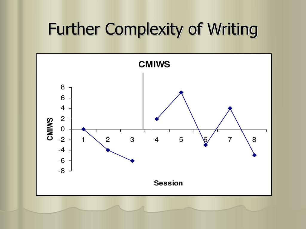 Further Complexity of Writing