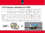 ict energy estimates for 2020