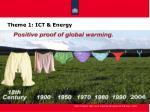 theme 1 ict energy