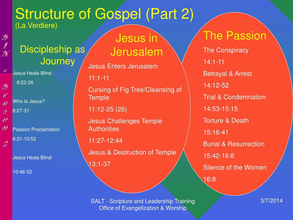 Structure of Gospel (Part 2)