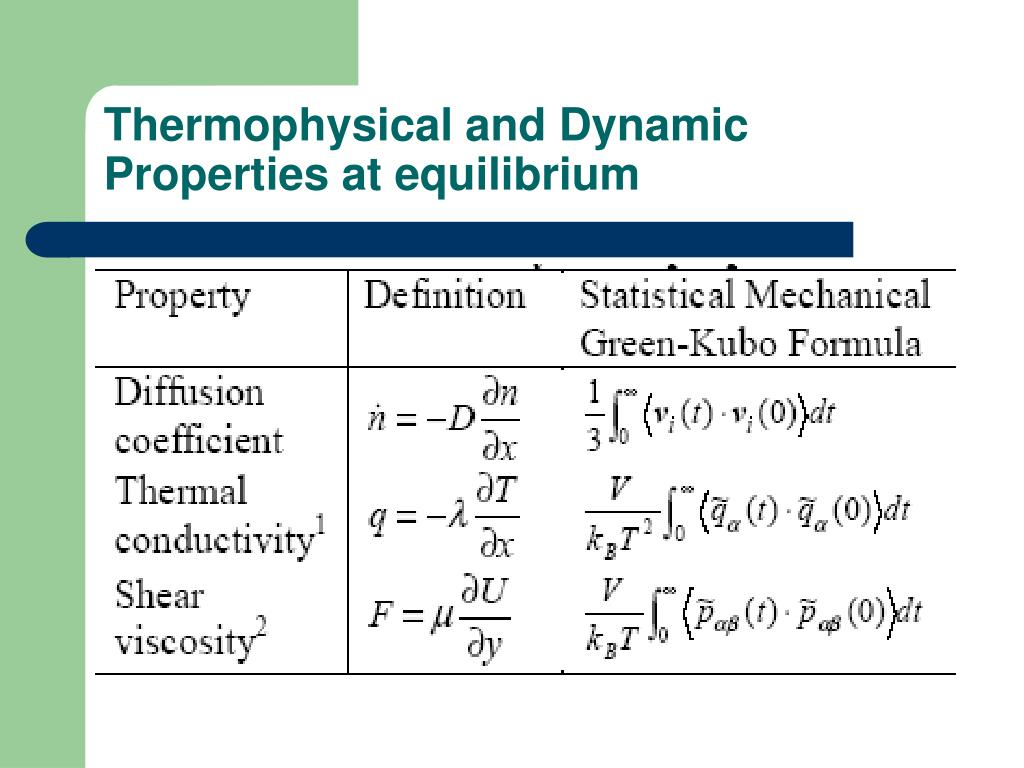 Thermophysical and Dynamic Properties at equilibrium