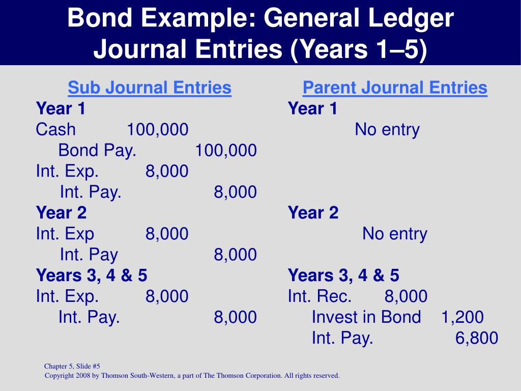 Bond Example: General Ledger