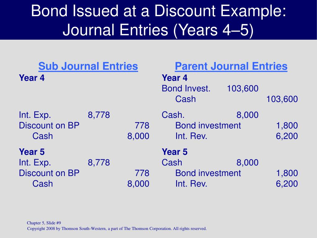 Bond Issued at a Discount Example: