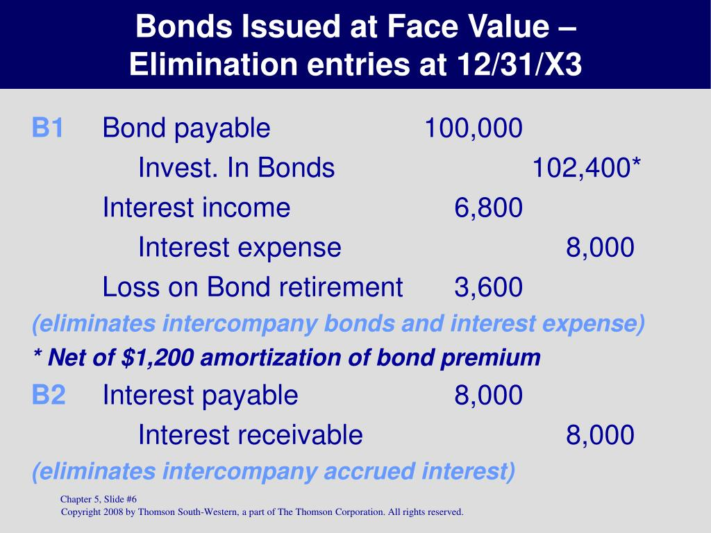 Bonds Issued at Face Value –