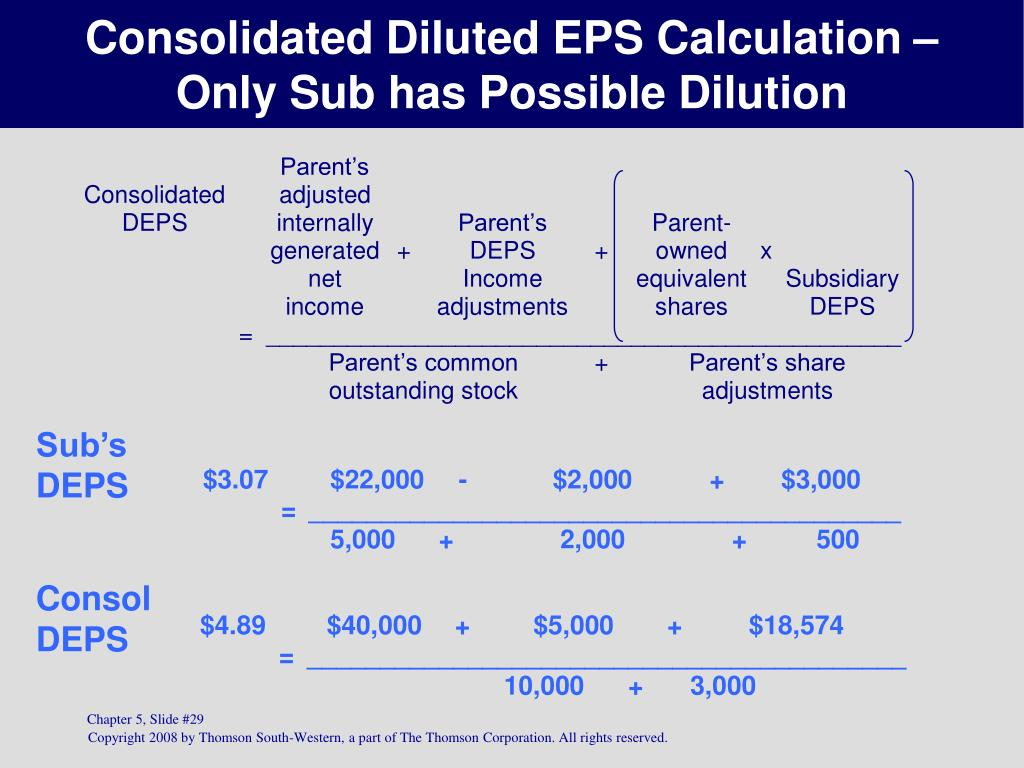 Consolidated Diluted EPS Calculation –