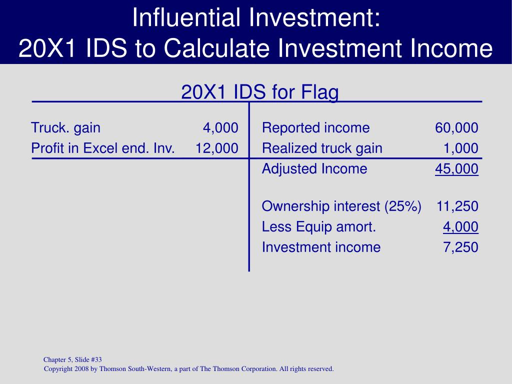 Influential Investment: