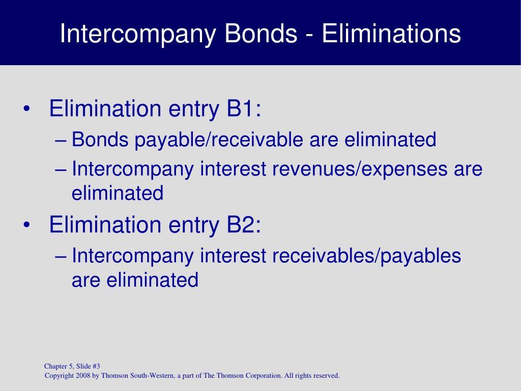 Intercompany Bonds - Eliminations
