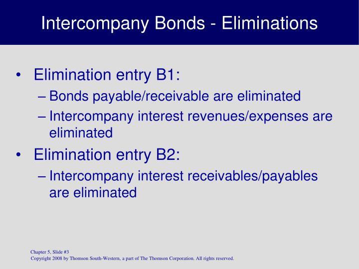 Intercompany bonds eliminations
