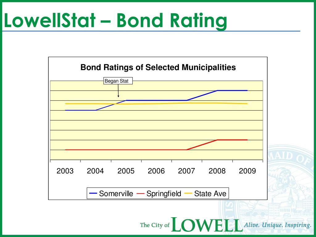 LowellStat – Bond Rating