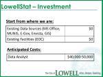 lowellstat investment